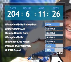 DIsneyland 1/2 marathon is 80% sold out!
