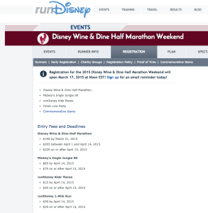 Wine and Dine 1/2 Marathon Race fees
